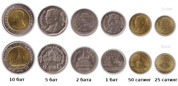 Тайские монеты